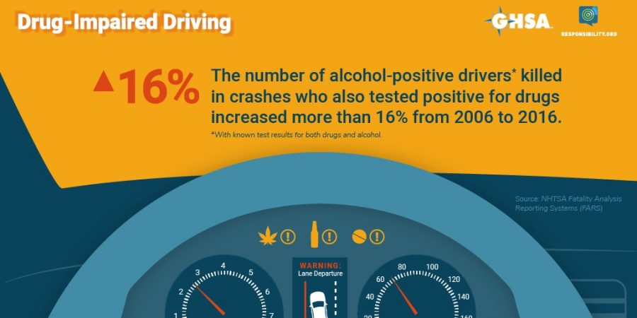 16% Increase in Drivers Killed with Both Alcohol and Drugs