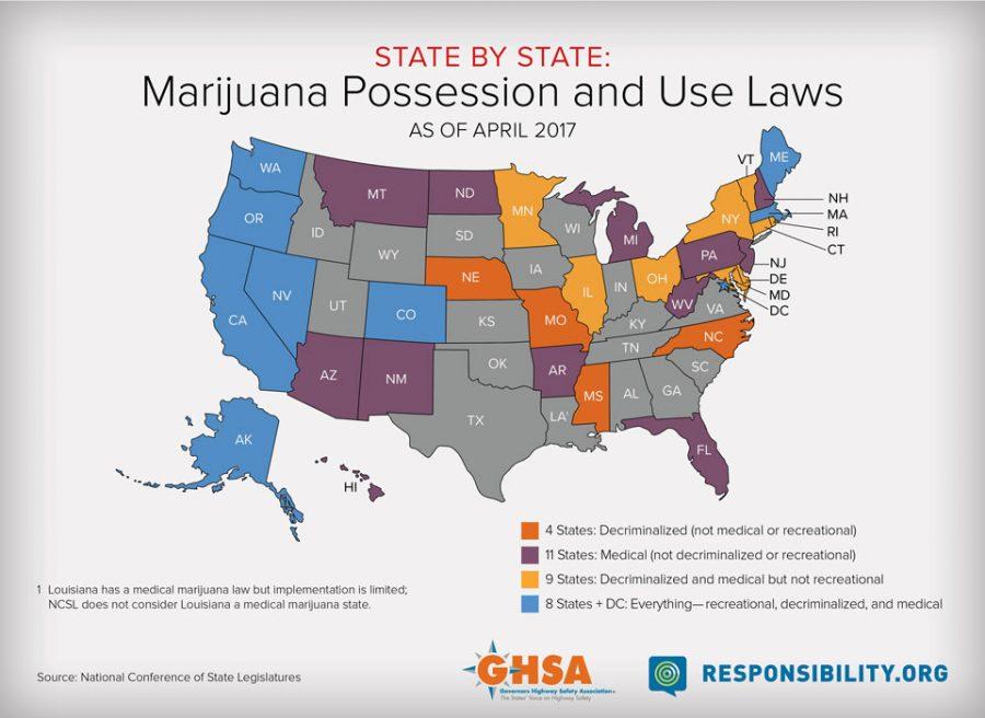 Marijuana Possession and Use Laws