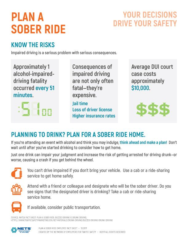 Drive Safely Work Week: Impaired Driving - Fact Sheet